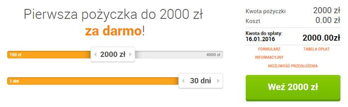 netcredit 2000 zł