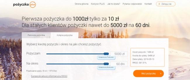 Pożyczka 5000 zł na 60 dni