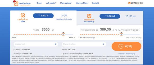Credissimo pożyczki ratalne online